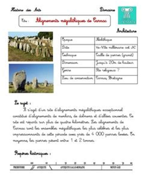 Histoire des Arts on Pinterest   Cycle 3, Art history and