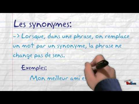 Mirage synonyme — synonyme définition
